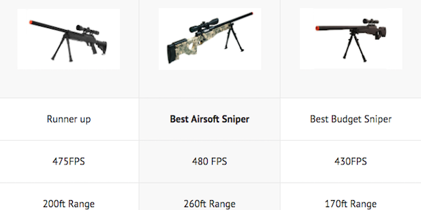 Airsoftpal Crowns The Best Airsoft Snipers